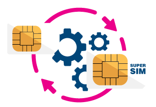 FREE SUPER SIM& TRIPLE DATA +UNLIMITED VALIDITY